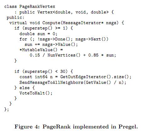 pagerank-pregel code