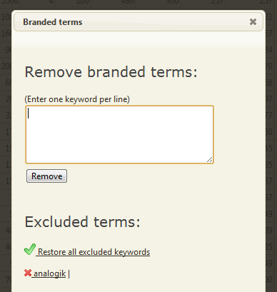 Branded Terms