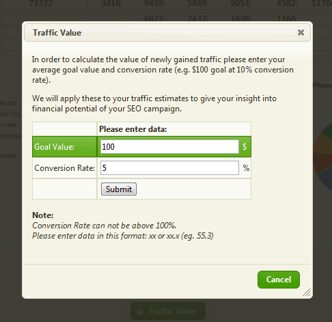 Traffic Value