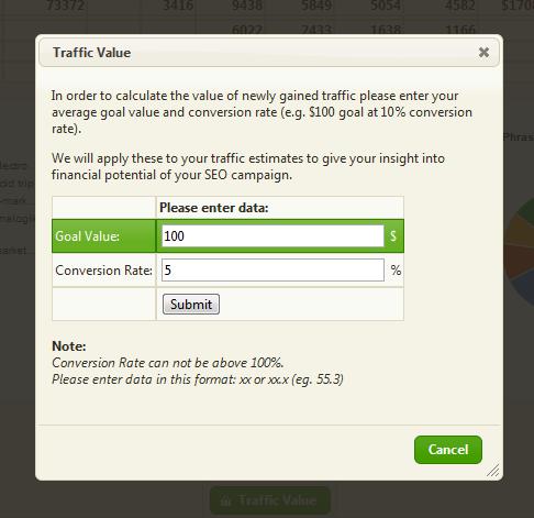 Traffic Value