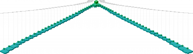 Website Architecture Visualisation