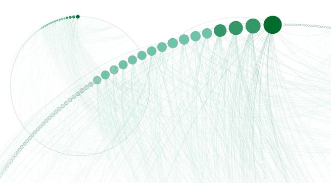 Complex Sitemap