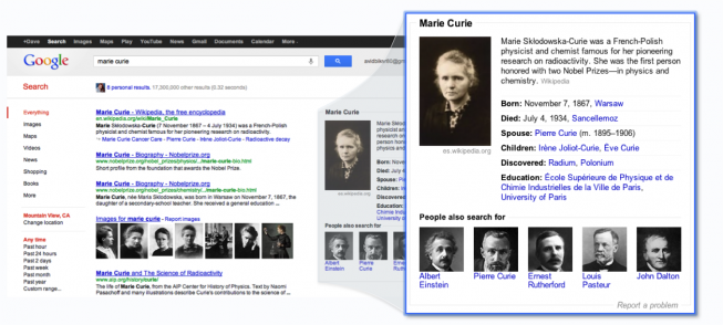 Knowledge Graph Results