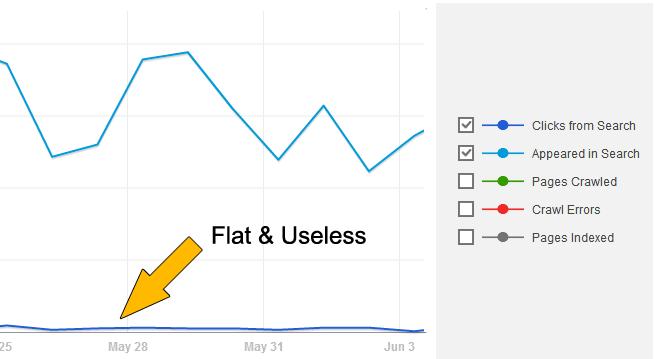 flat-graph