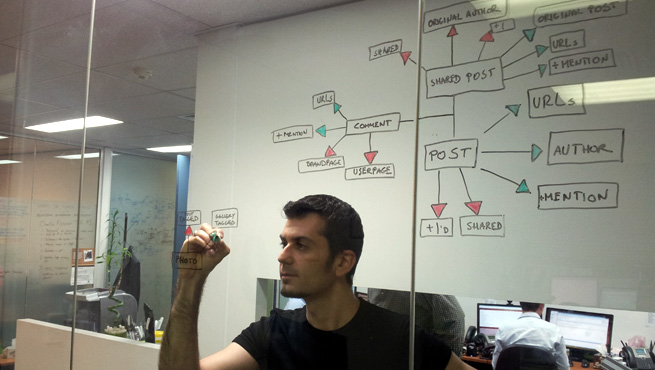 Dan Petrovic Drawing a Diagram