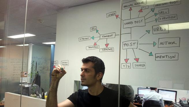 Dan Petrovic Drawing a Diagram