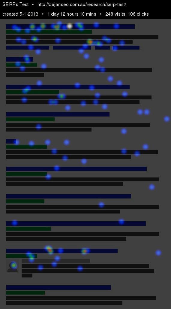 serp-click-heatmap