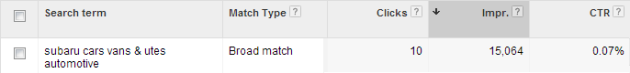 Adwords search terms report excerpt