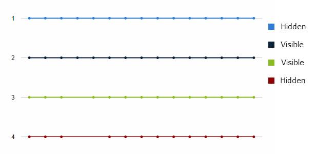 SEO Experiment Graph