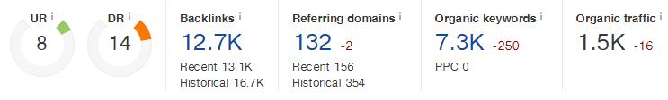 linking domain