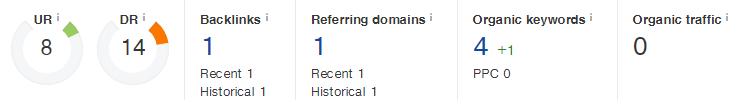 linking url