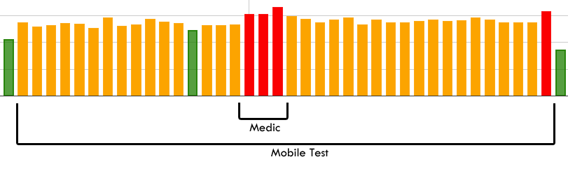 mobile-test